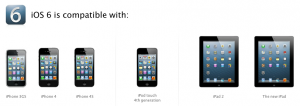 iOS 6 upgradeable devices (credit: apple.com)